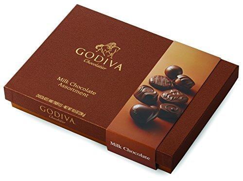 Dieta de chocolate, Sim ou Não?